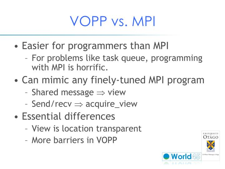 VOPP vs. MPI