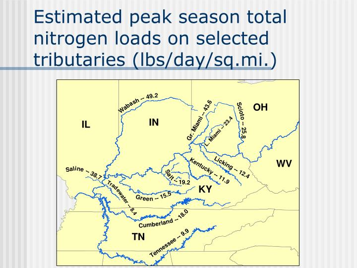 Estimated peak season total nitrogen loads on selected tributaries (lbs/day/sq.mi.)