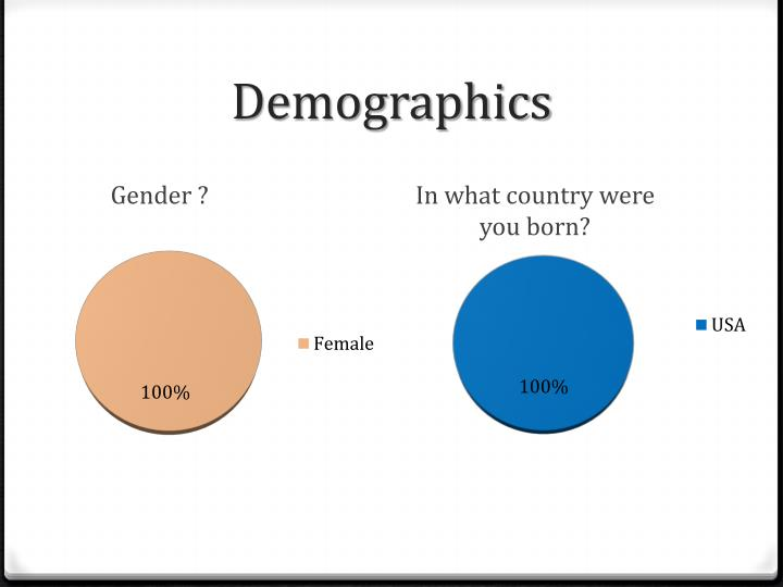Gender ?
