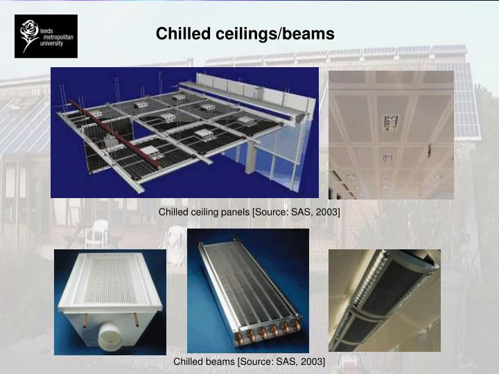 Chilled ceilings/beams