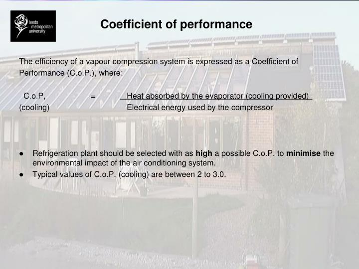 Coefficient of performance
