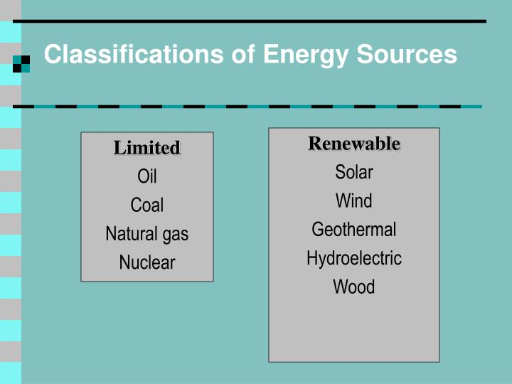 Classifications of Energy Sources