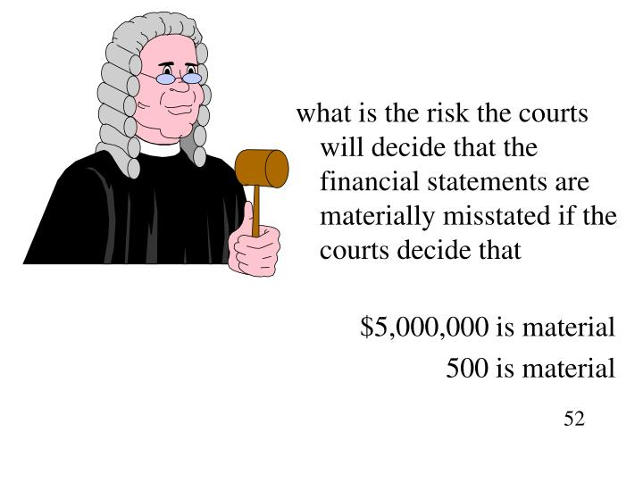 what is the risk the courts will decide that the financial statements are materially misstated if the courts decide that