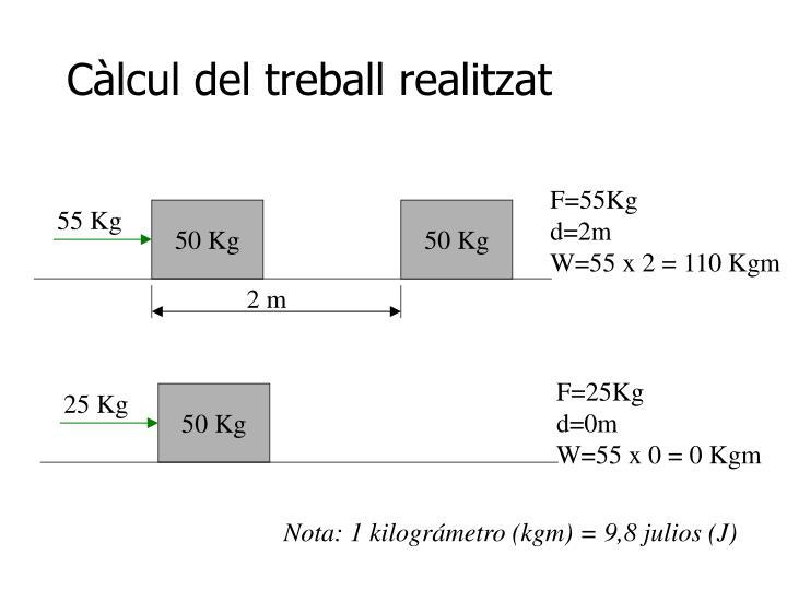 Càlcul del treball realitzat