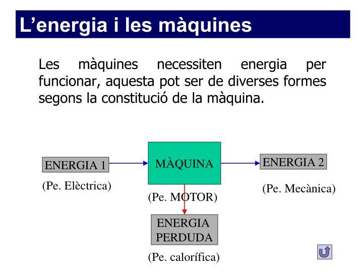 L'energia i les màquines