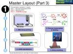 master layout part 3
