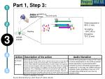 part 1 step 3