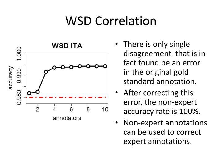 WSD Correlation