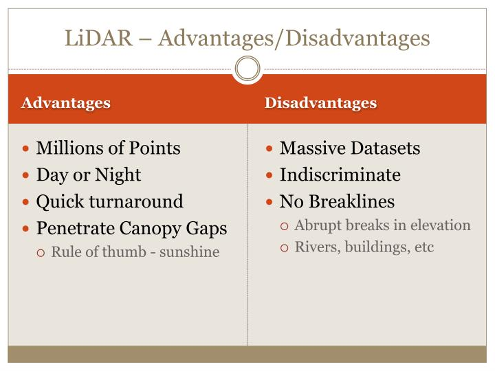 lidar advantages and disadvantages pdf