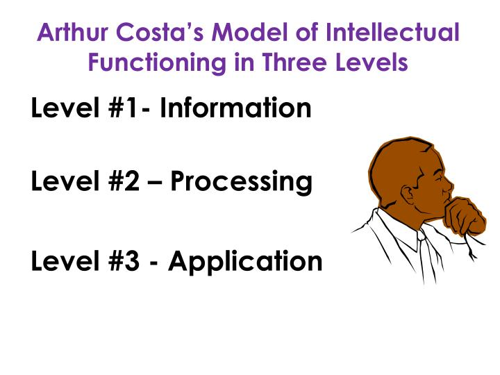Arthur Costa's Model of Intellectual Functioning in Three Levels