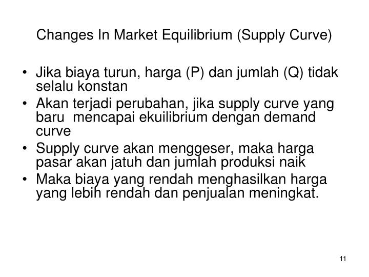 Changes In Market Equilibrium (Supply Curve)