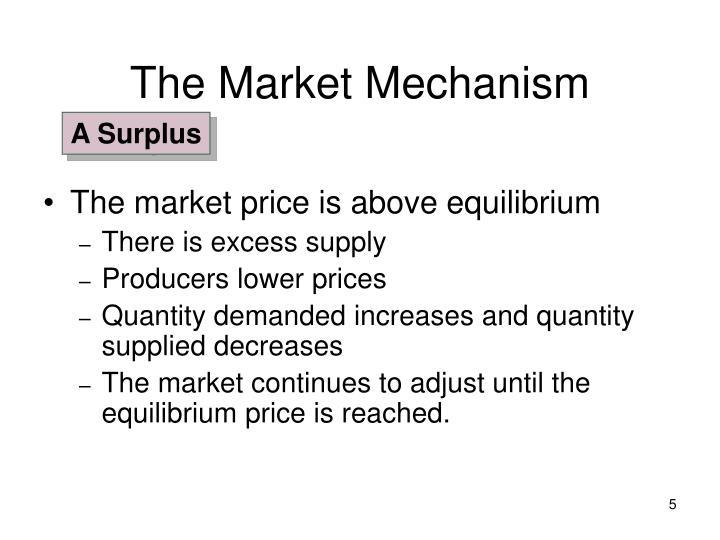 The Market Mechanism