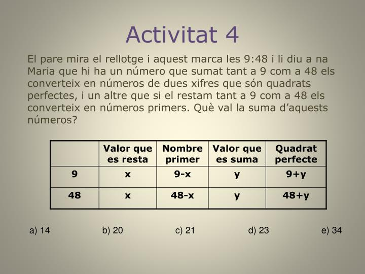 Activitat 4