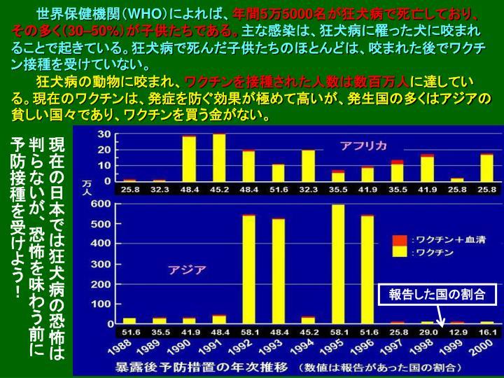 世界保健機関(