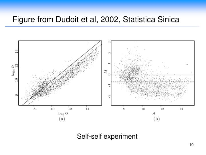 Figure from Dudoit et al, 2002, Statistica Sinica