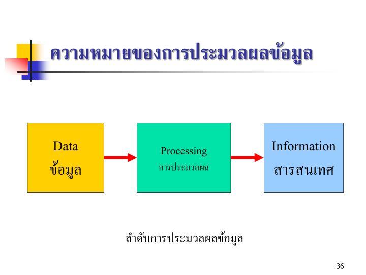 ความหมายของการประมวลผลข้อมูล