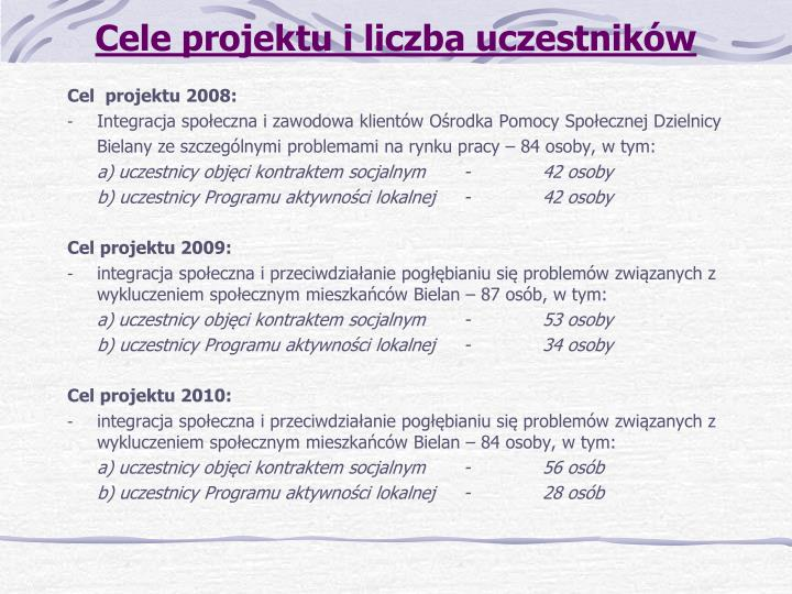 Cele projektu i liczba uczestników