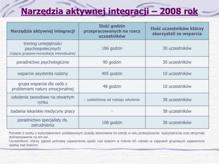 Narzędzia aktywnej integracji – 2008 rok