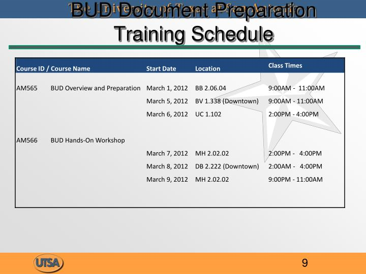 BUD Document Preparation