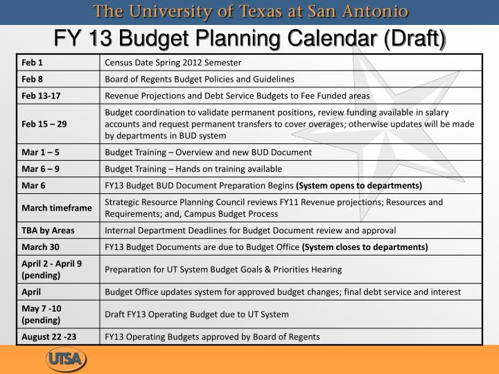 FY 13 Budget Planning Calendar (Draft)