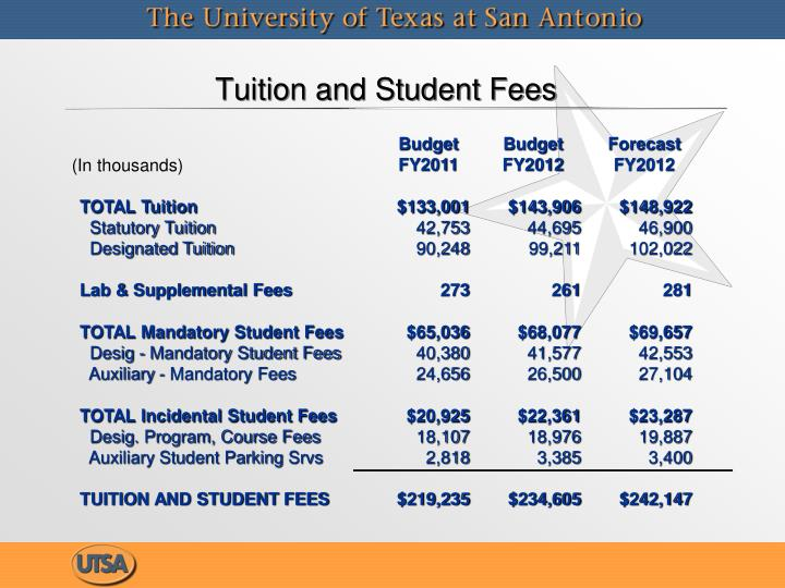 Tuition and student fees
