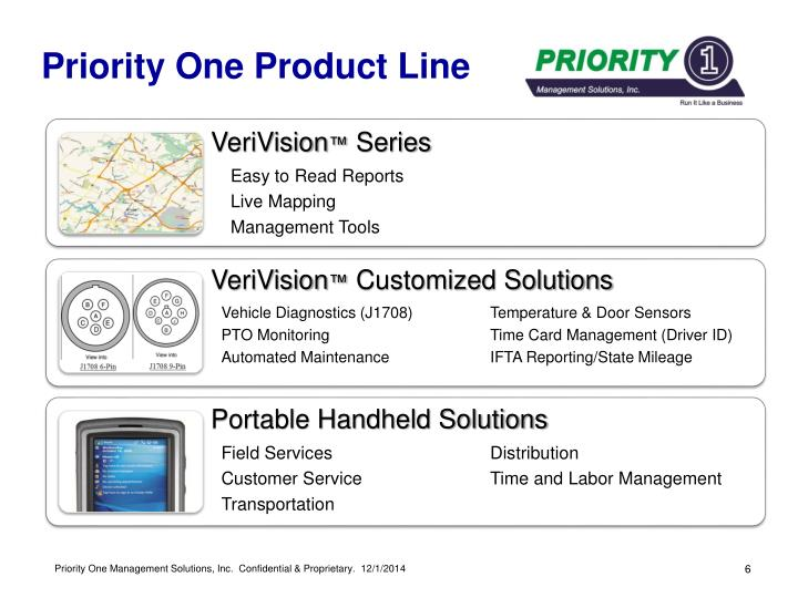 Priority One Product Line