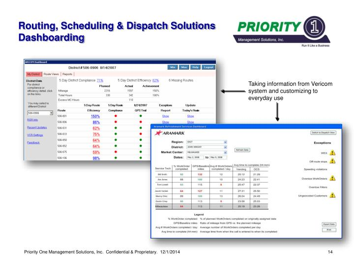 Routing, Scheduling & Dispatch Solutions Dashboarding