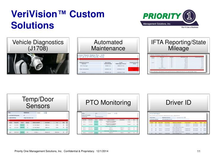 VeriVision™ Custom Solutions
