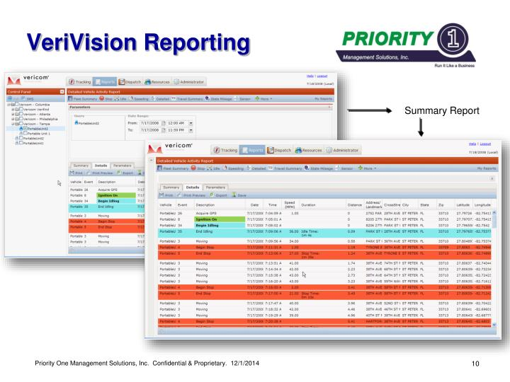 VeriVision Reporting