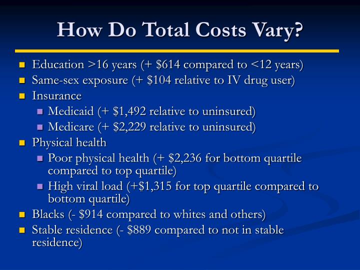 How Do Total Costs Vary?