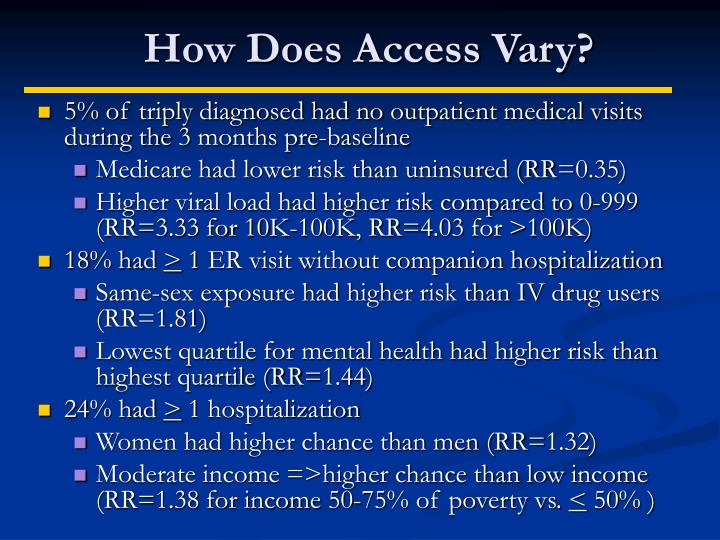 How Does Access Vary?