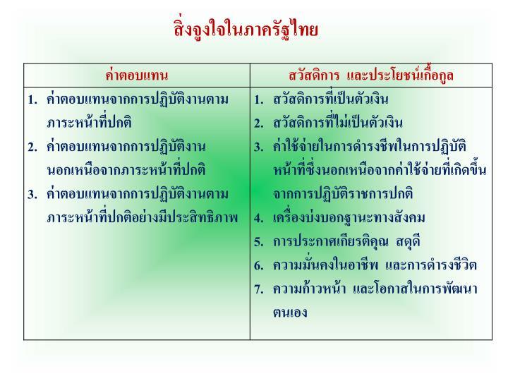 สิ่งจูงใจในภาครัฐไทย