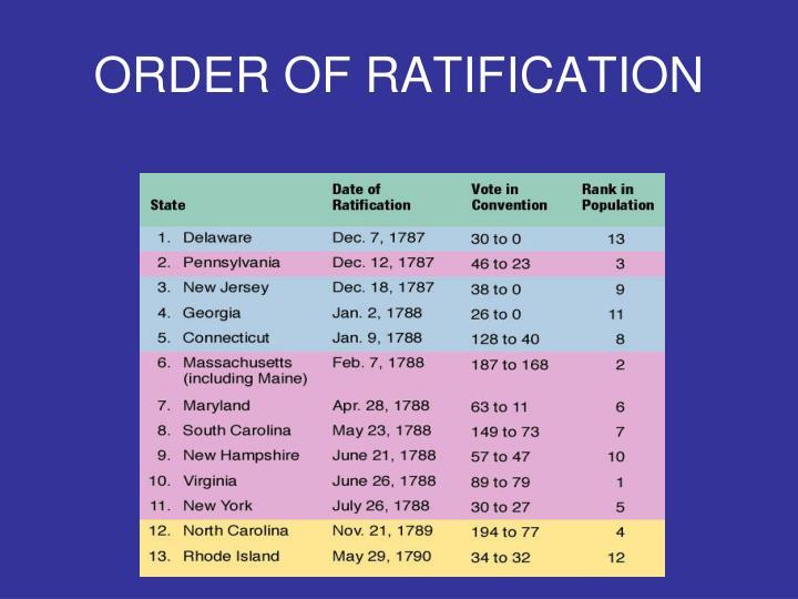 ORDER OF RATIFICATION