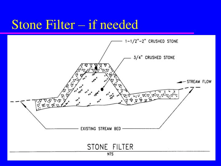 Stone Filter – if needed