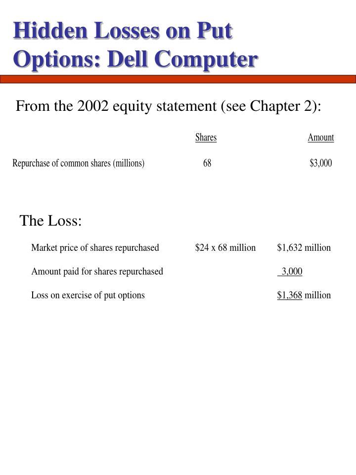 Hidden Losses on Put Options: Dell Computer
