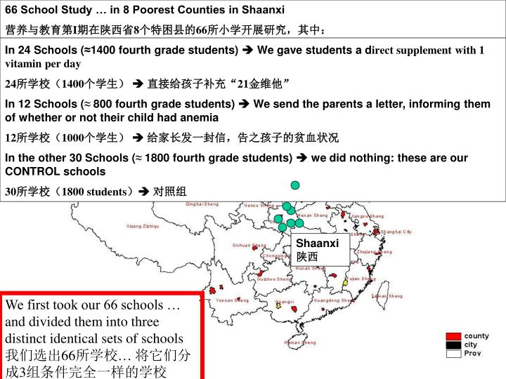 66 School Study … in 8 Poorest Counties in Shaanxi