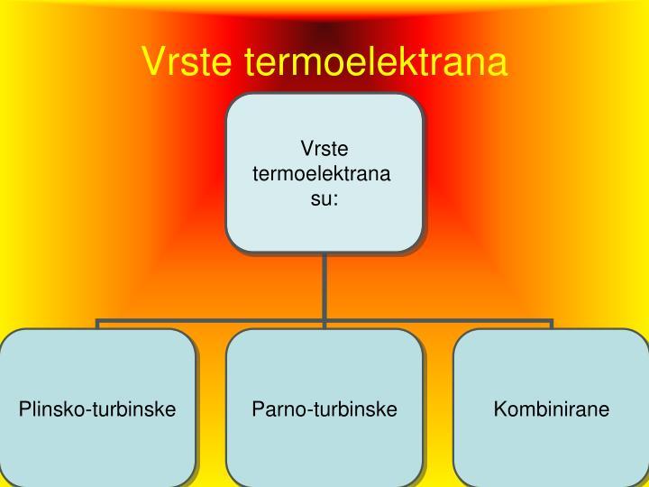 Vrste termoelektrana