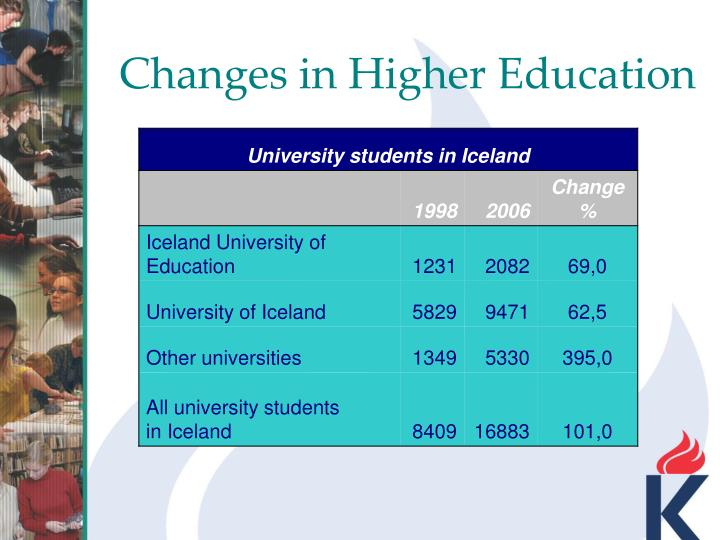 Changes in higher education