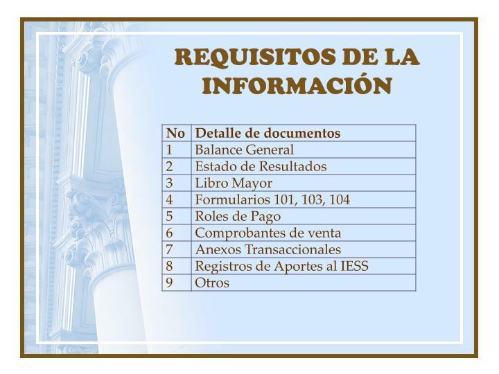 REQUISITOS DE LA INFORMACIÓN