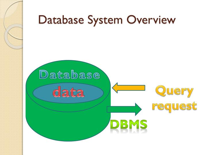 Database system overview