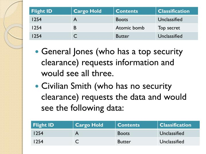 General Jones (who has a top security clearance) requests information and would see all three.