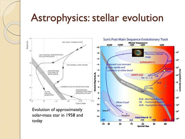 Ppt - Astrophysics  Stars Powerpoint Presentation