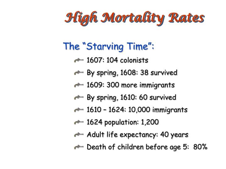 High Mortality Rates