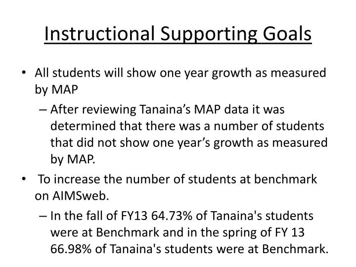 Instructional Supporting Goals