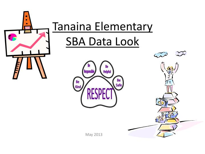 Tanaina elementary sba data look