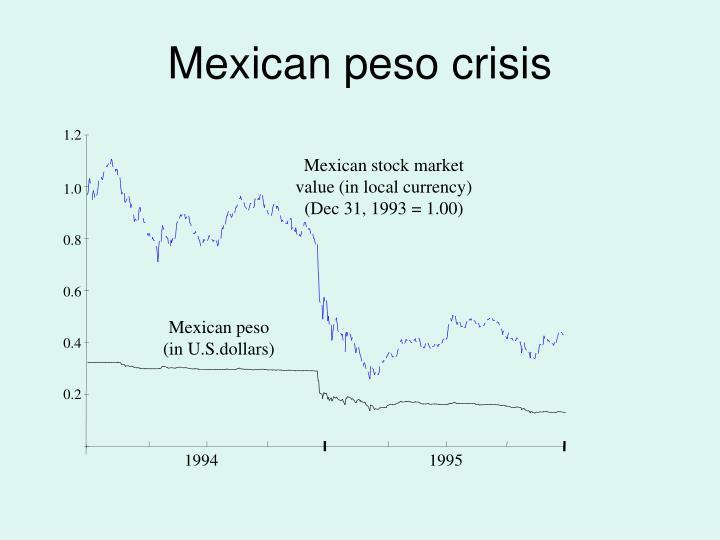 Mexican peso crisis