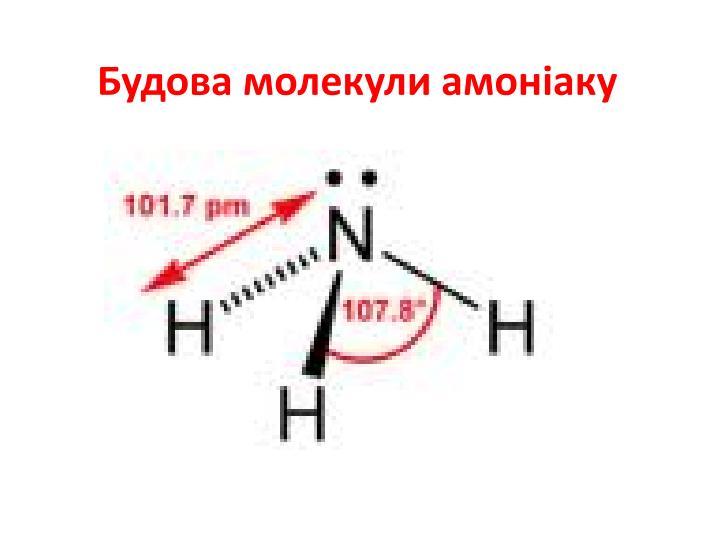 Будова молекули амоніаку