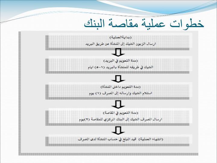خطوات عملية مقاصة البنك