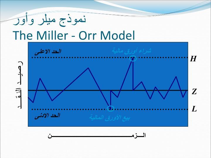 نموذج ميلر وأور