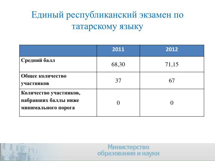 Единый республиканский экзамен по татарскому языку